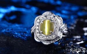 金绿宝石的折射率,硬度,密度,金绿宝石特征介绍