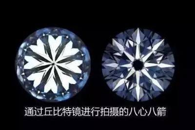 钻石切工:八心八箭、十心十箭、九心一花哪个最好最漂亮