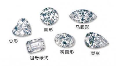 什么是水钻,什么是碎钻,水钻和碎钻的区别?