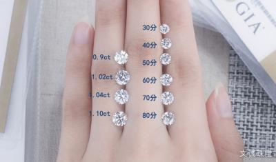 钻石的分数是什么,钻石分数的寓意?